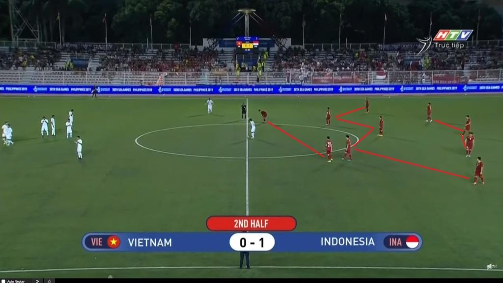 Bai toan tan cong cua U22 Viet Nam truoc Campuchia hinh anh 2
