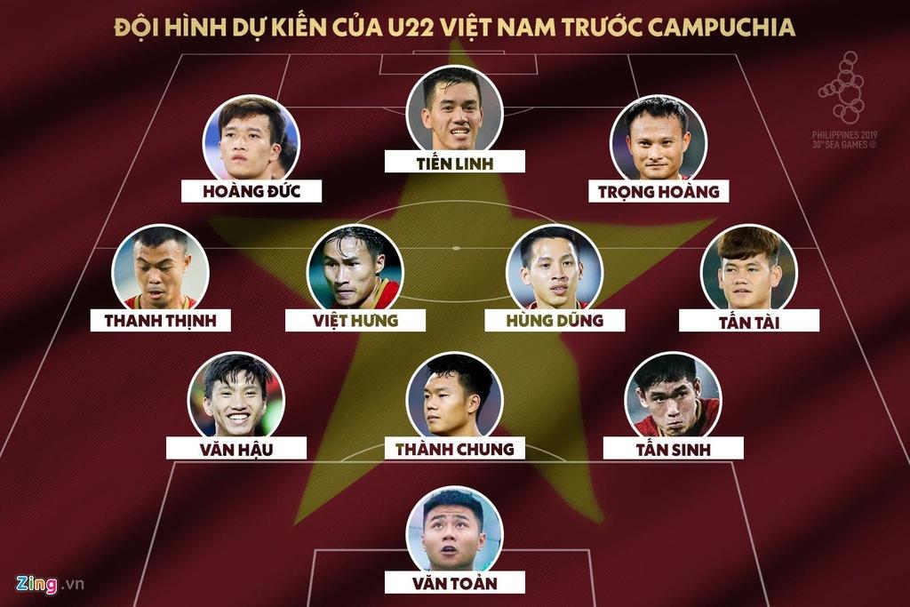Bai toan tan cong cua U22 Viet Nam truoc Campuchia hinh anh 8