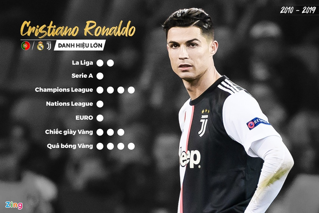 10 nam Ronaldo anh 6