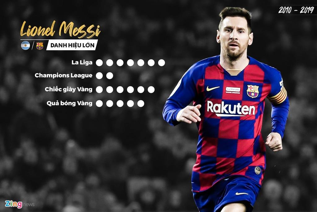 Mot thap ky vinh quang va cay dang cua Lionel Messi hinh anh 7 Messi_zing.jpg