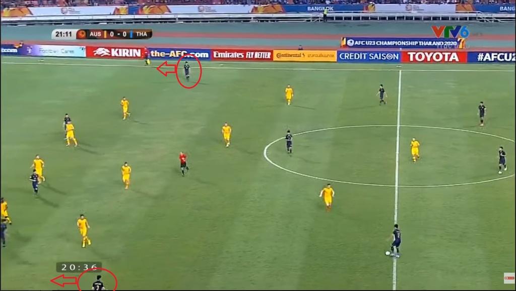 U23 Thai Lan thua Australia vi su tu tin thai qua cua HLV Nishino hinh anh 3 3.jpg
