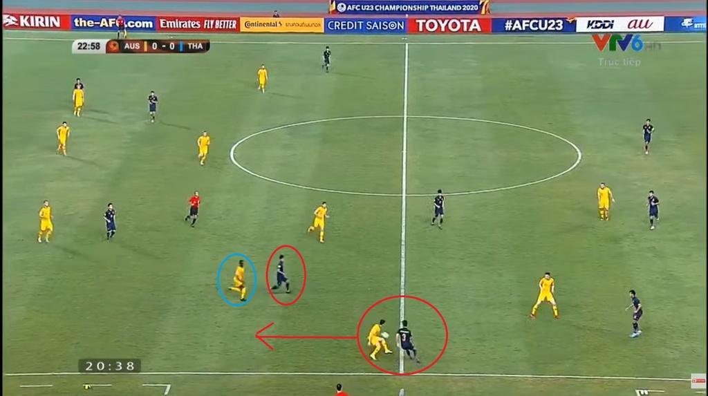 U23 Thai Lan thua Australia vi su tu tin thai qua cua HLV Nishino hinh anh 4 4.jpg