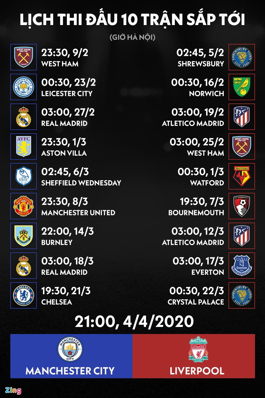 Liverpool huy diet cuoc dua vo dich Premier League nhu the nao hinh anh 2 schedule_zing.jpg