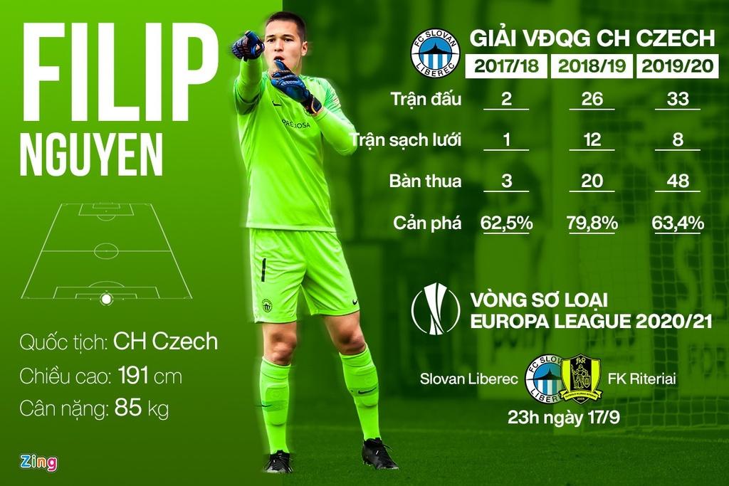 Filip Nguyen anh 4