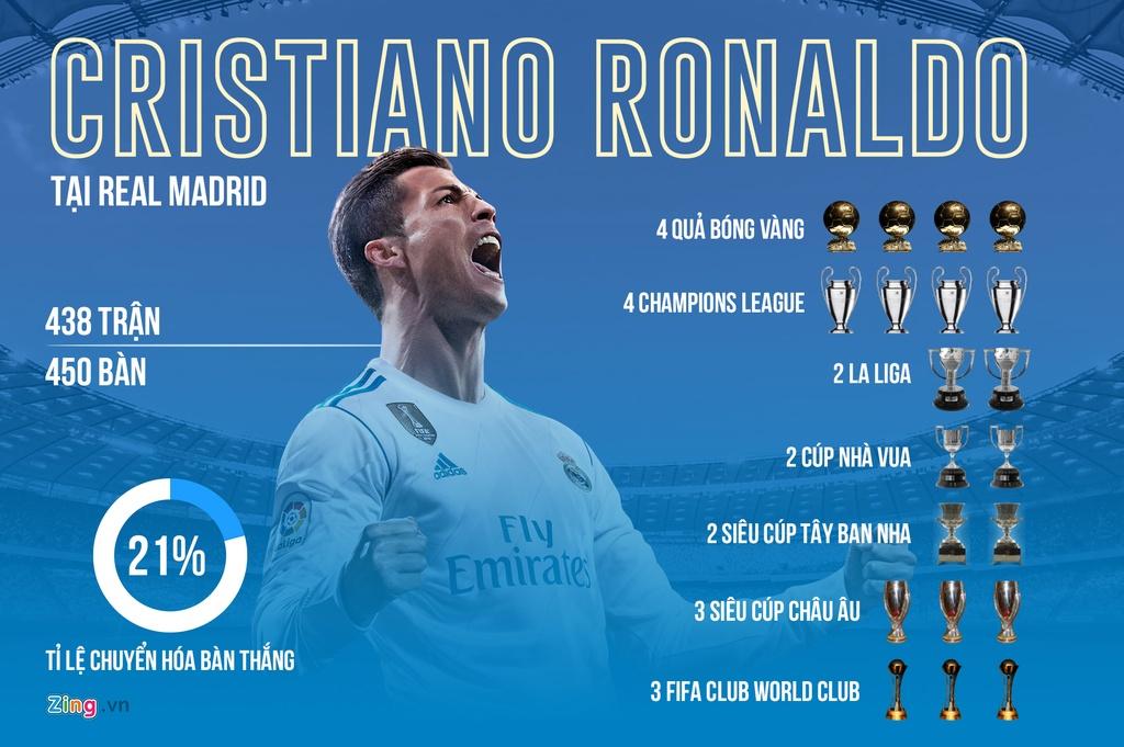 Messi tron thue,  Ronaldo,  Messi vs Ronaldo anh 6