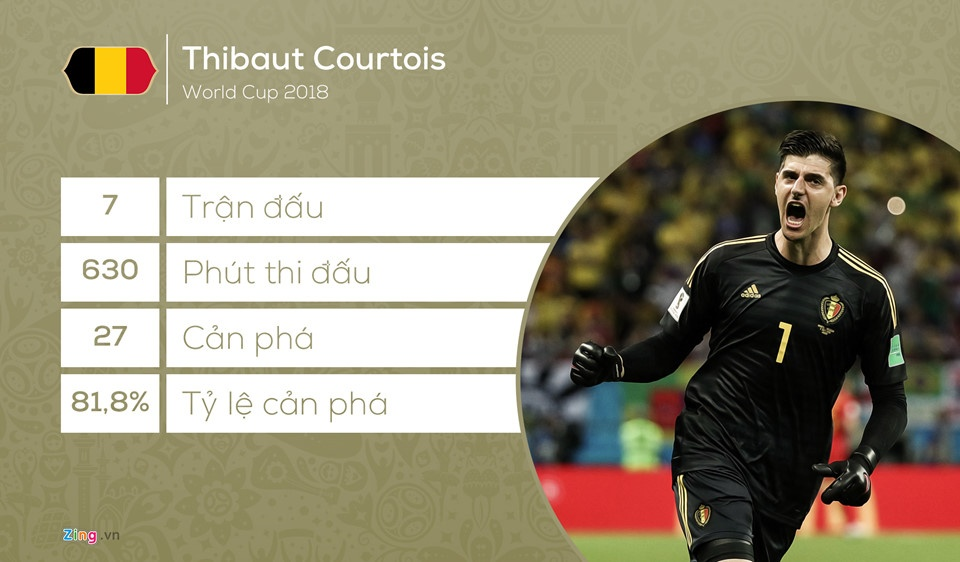 Thibaut Courtois: Vi con tim luon huong ve thanh Madrid hinh anh 4