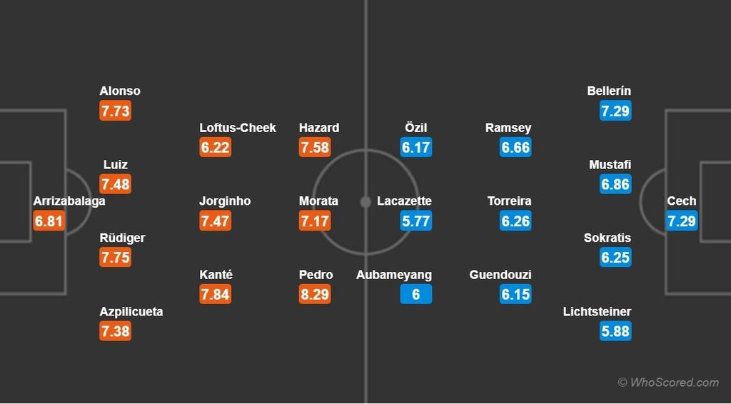 Chelsea vs Arsenal: 'Phao thu' tiep tuc doi dien ac mong hinh anh 4