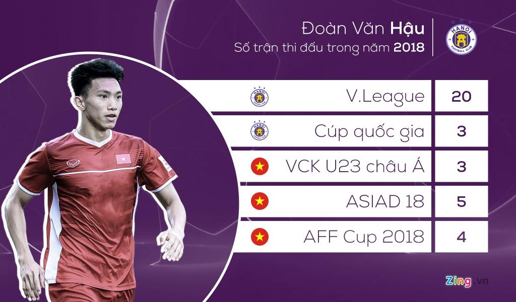 Doan Van Hau - thep da toi the day hinh anh 2