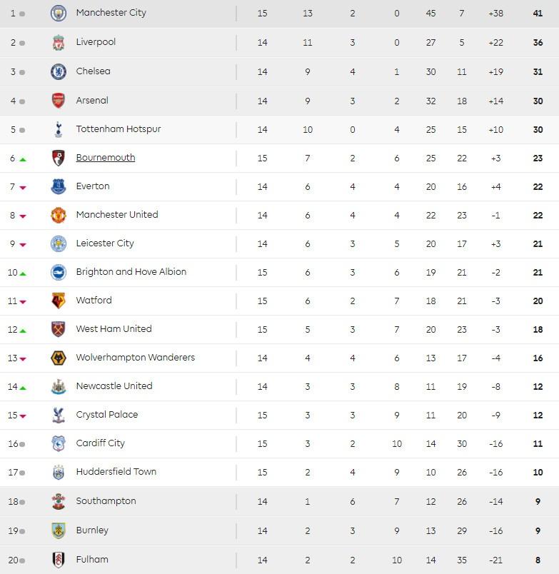 MU vs Arsenal: Khong co phep mau cho Mourinho? hinh anh 4