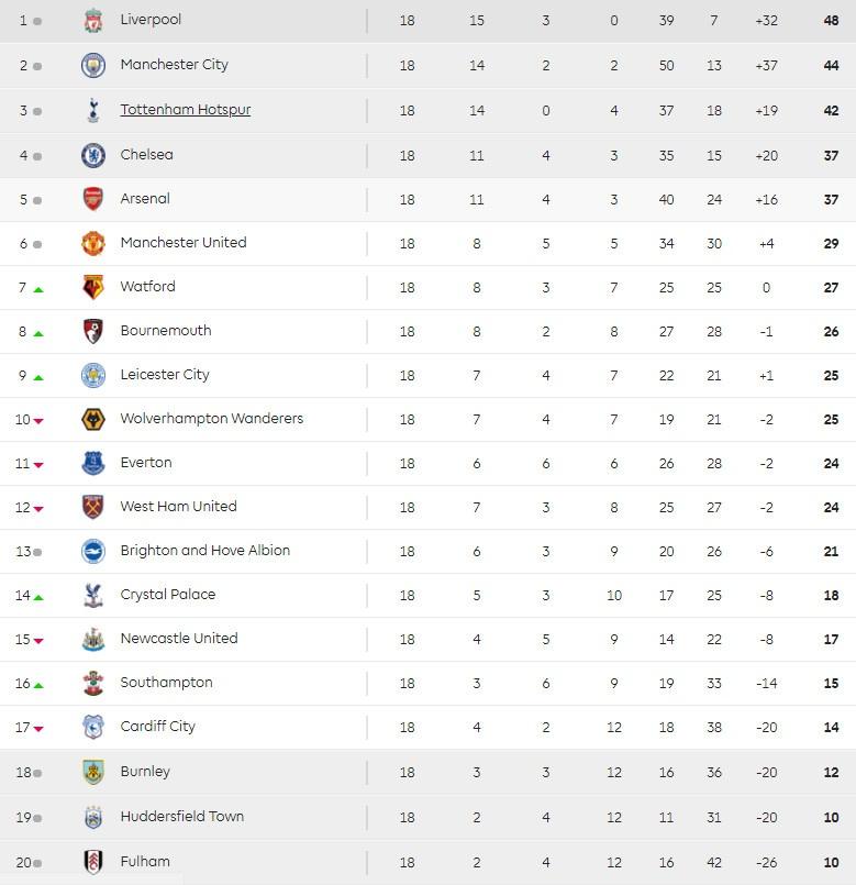 MU vs Huddersfield: Ngay tro ve Old Trafford hinh anh 4