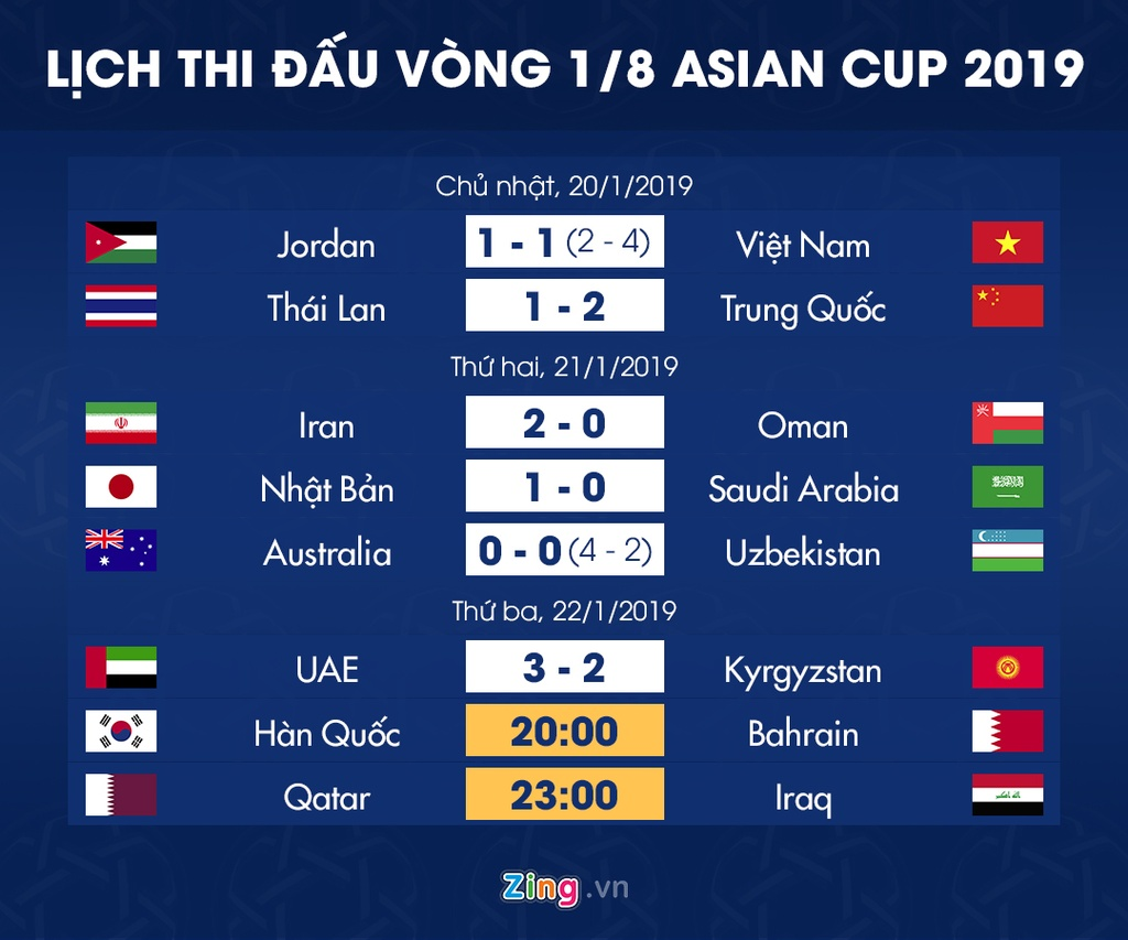 Son Heung-min,  asian cup,  Han Quoc vs Iraq anh 5