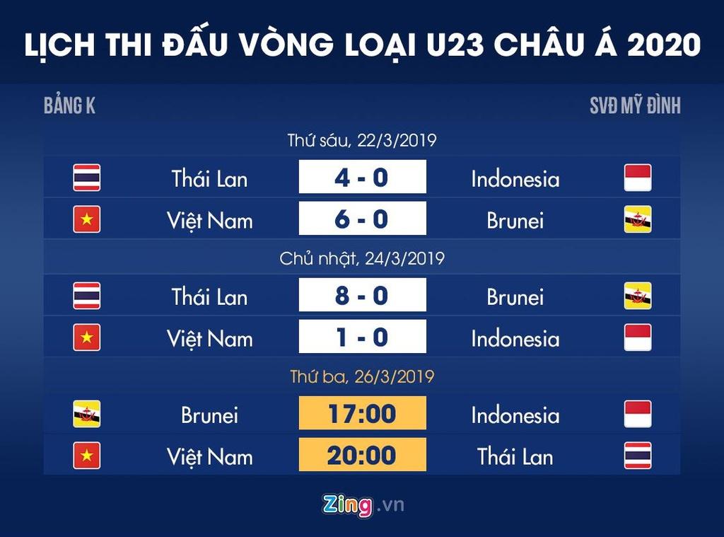 Bao chi chau A: 'U23 Viet Nam chon vui giac mo cua Indonesia' hinh anh 4