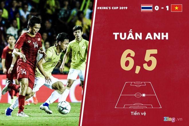 Tuyen Thai Lan va tam the cua duoi khi doi dau Viet Nam hinh anh 3