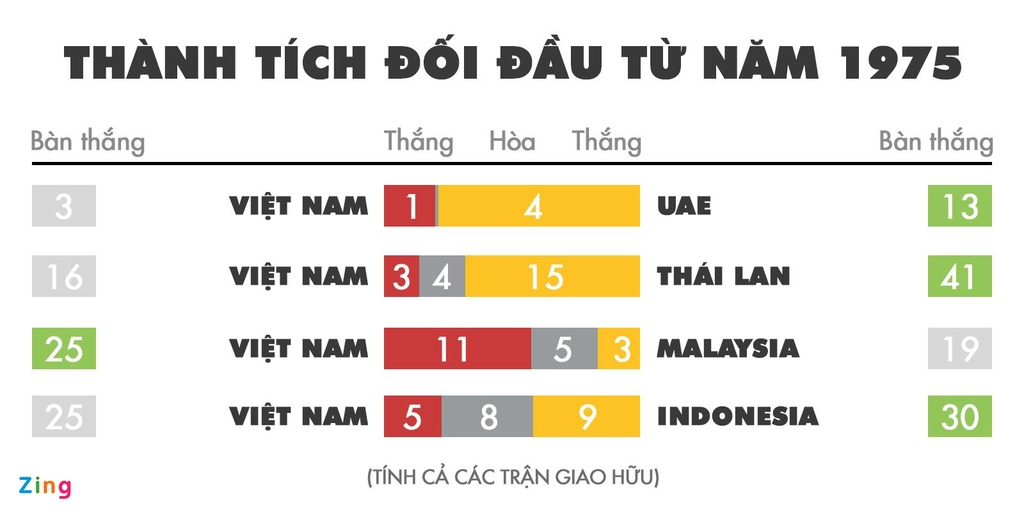 doi tuyen Viet Nam,  doi tuyen Thai Lan,  vong loai World Cup 2022 khu vuc chau A,  Park Hang-seo anh 2