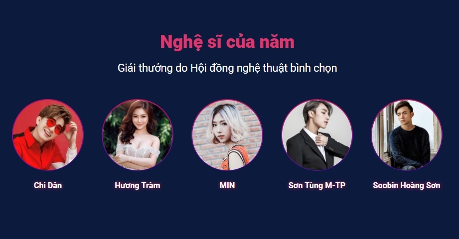 Zing Music Awards cong bo Top 5: Min bat ngo 'lat do' Son Tung, Soobin hinh anh 6