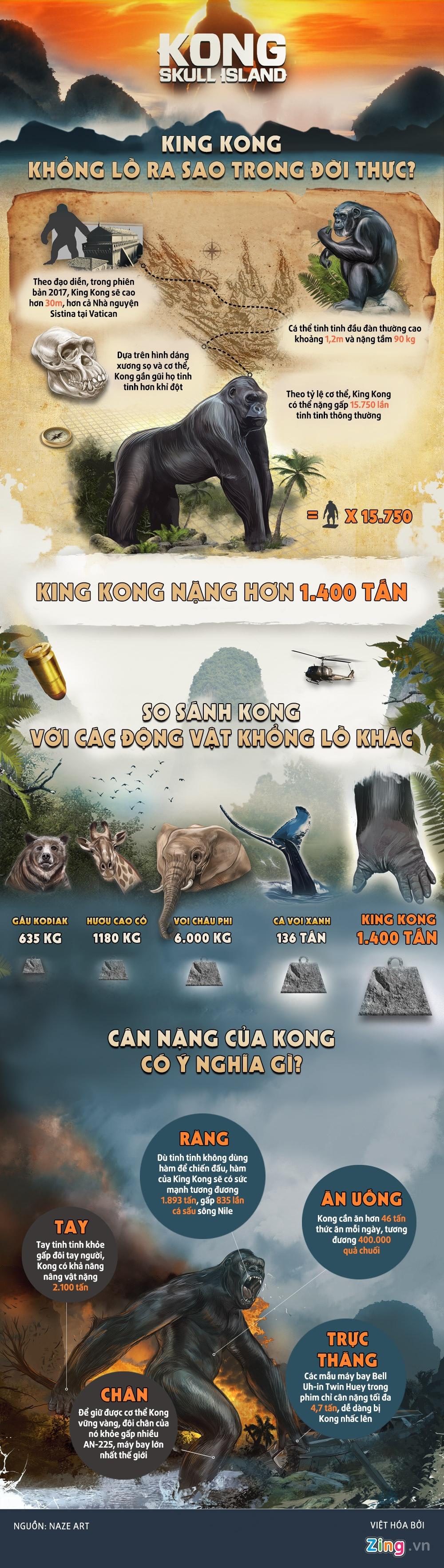 'Kong: Skull Island': Kong to lon toi muc nao o ngoai doi that hinh anh 1
