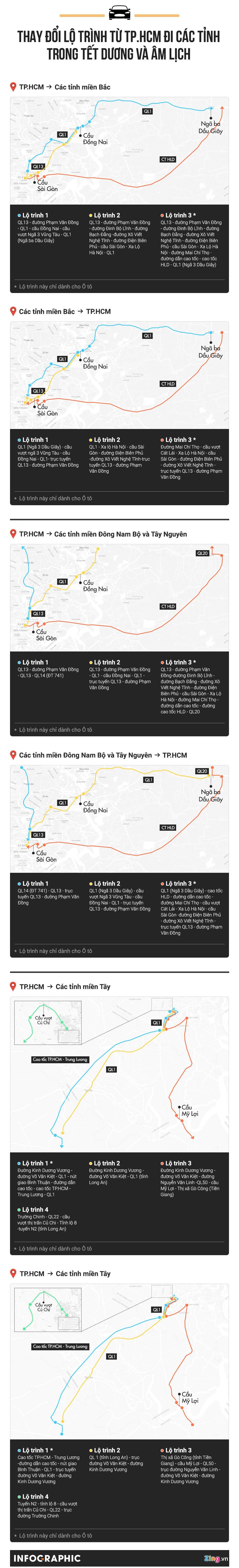 Thay đổi lộ trình từ TP.HCM đi các tỉnh trong Tết Dương và Âm lịch