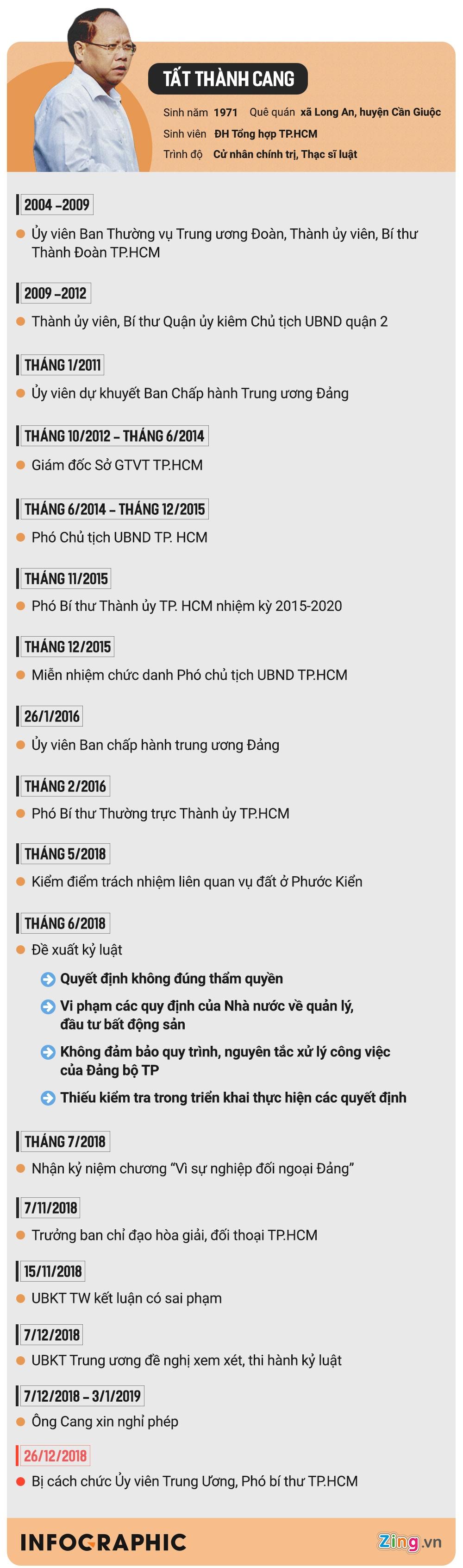 Ong Tat Thanh Cang lien quan gi vu ban 9 trieu co phieu Sadeco? hinh anh 3