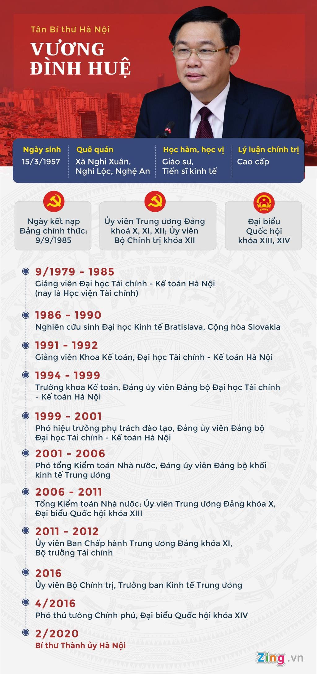 Ong Vuong Dinh Hue: Tu giang vien dai hoc den Bi thu Ha Noi hinh anh 1 TT_Vuong_Dinh_Hue_1_.jpg