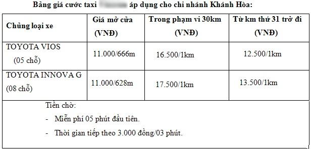 Uber de lai gi sau 4 nam den Viet Nam? hinh anh 1
