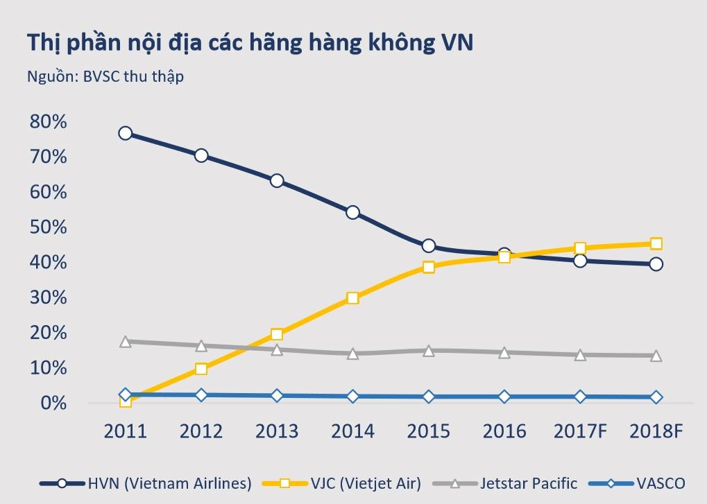 Chuan bi don them Bamboo Airways, bau troi Viet co 'chat choi'? hinh anh 4