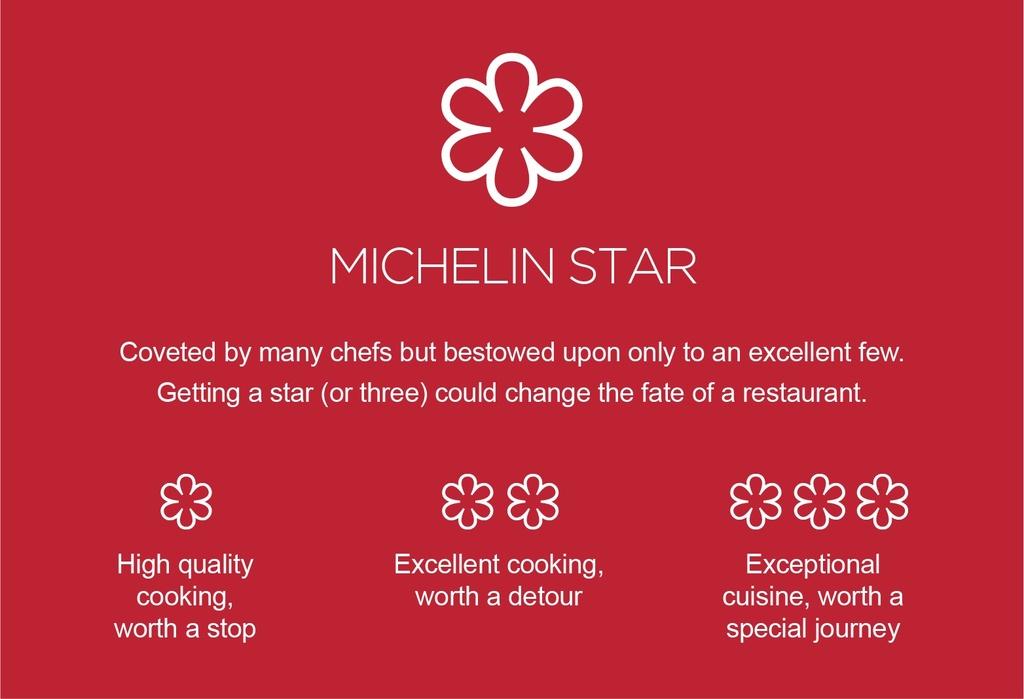 Ban biet gi ve ngoi sao Michelin danh gia trong nganh am thuc? hinh anh 8