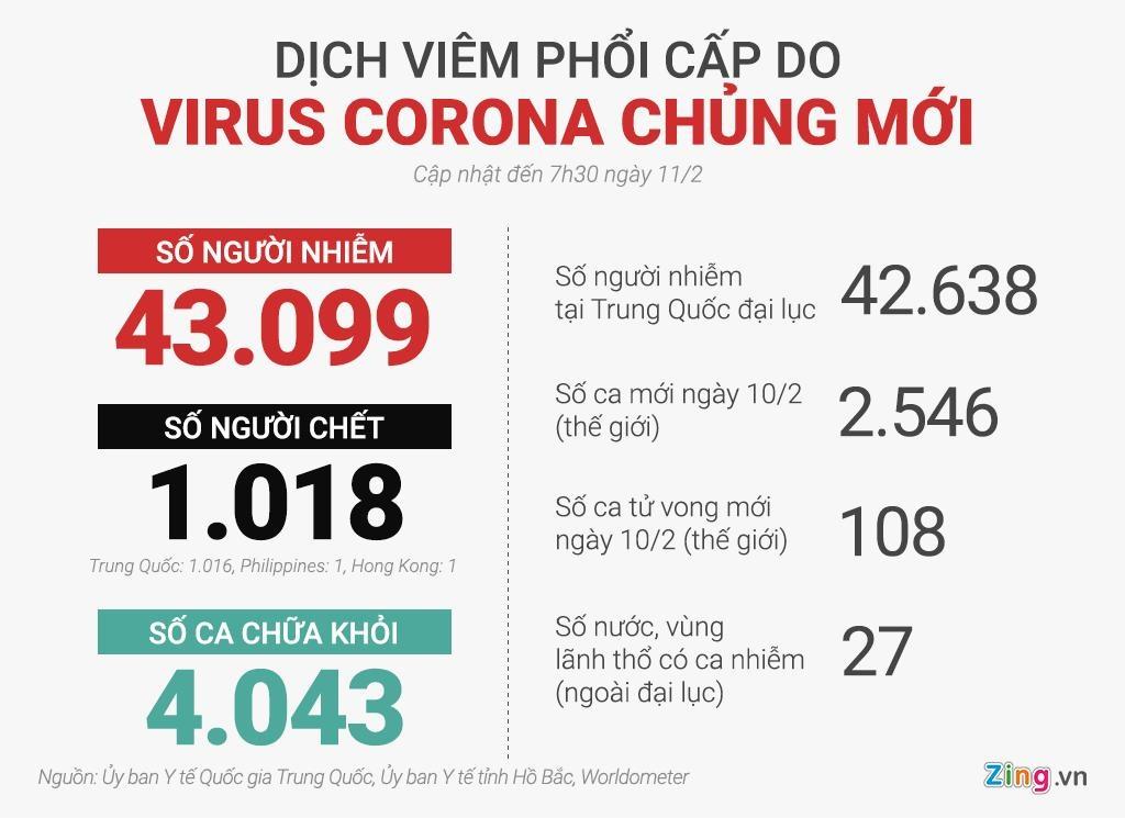 nhan vien y te nhiem virus corona anh 2