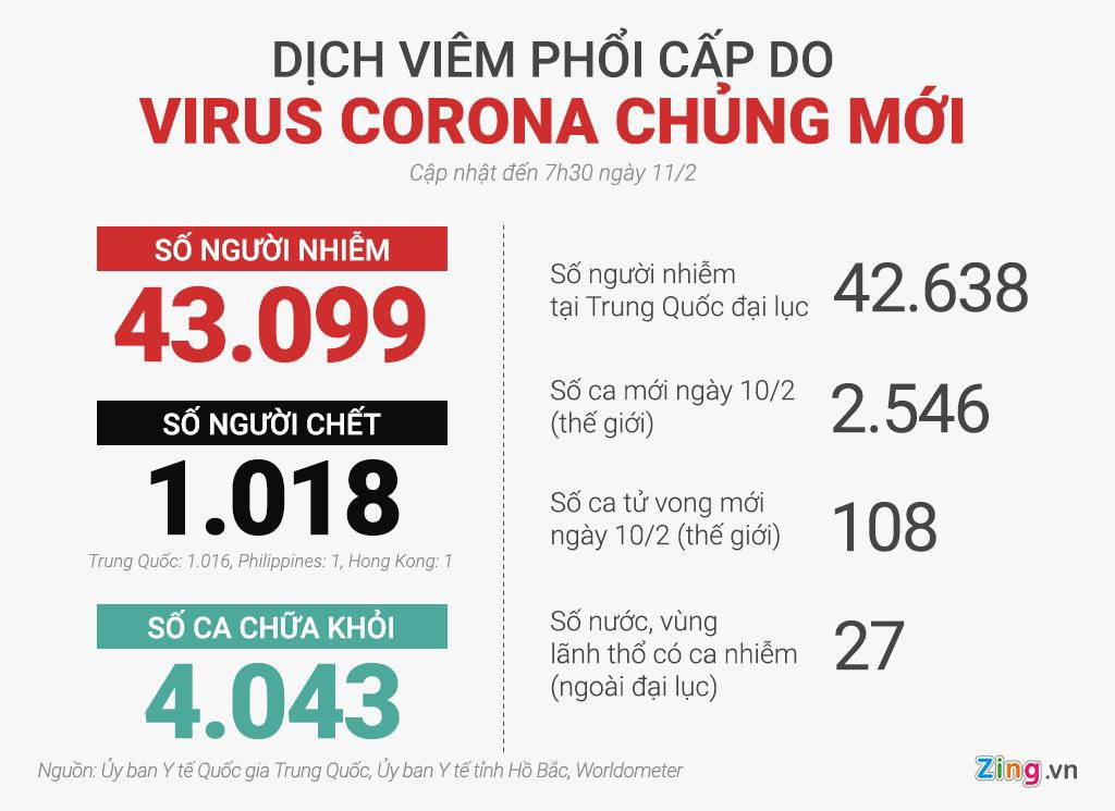 SCMP: It nhat 500 nhan vien y te Vu Han nhiem virus corona hinh anh 2 e6648010fefe06a05fef.jpg