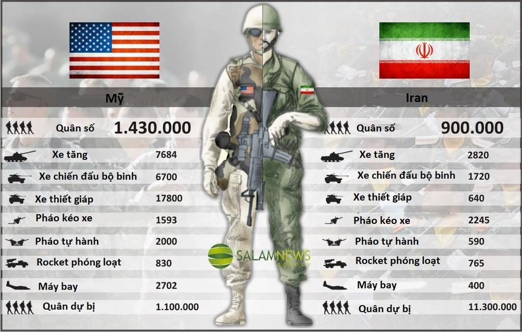 Cang thang My - Iran anh 3