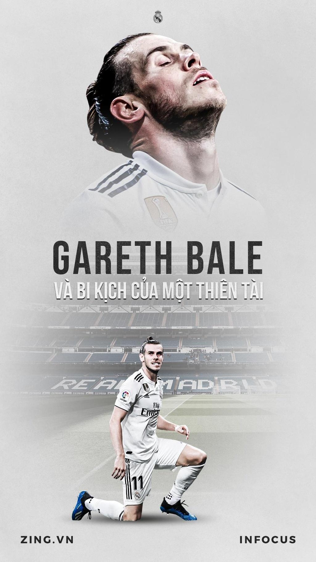 Gareth Bale anh 1