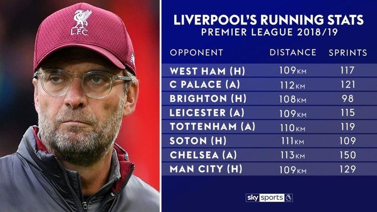 Liverpool bi qua tai anh 2