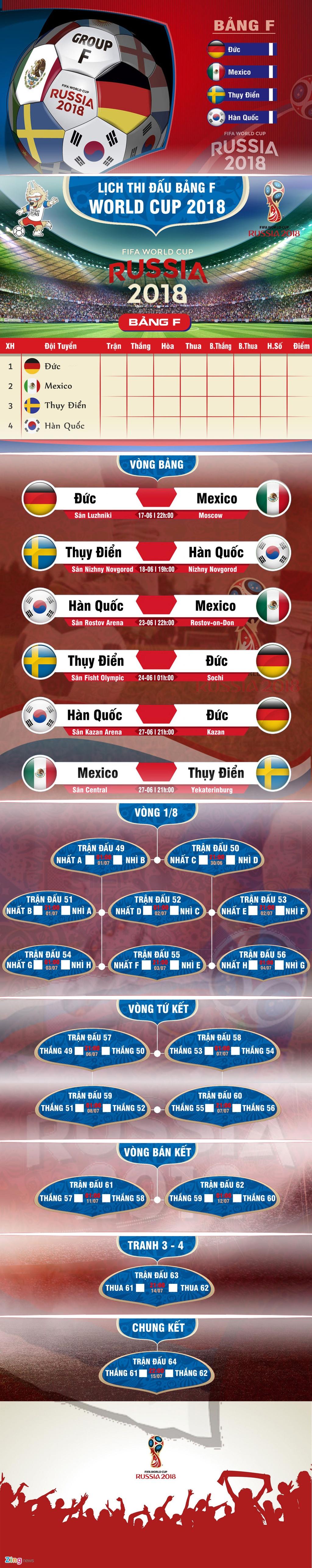 Lich thi dau bang F o World Cup 2018: Kho can duong kim vo dich Duc hinh anh 1
