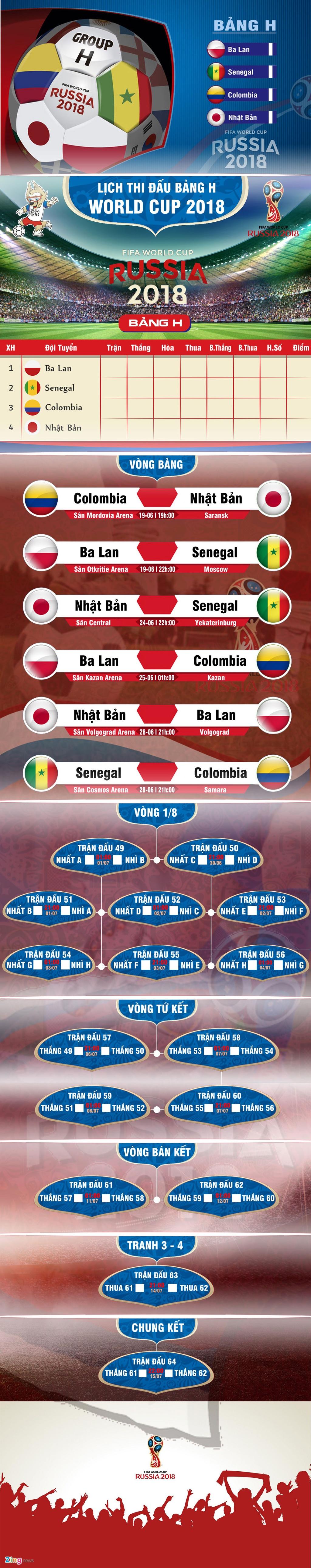 Lich thi dau bang H o World Cup 2018: Kho du doan cuc dien hinh anh 1