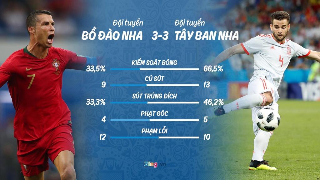 BLV Quang Huy: Ronaldo da an va trong vong cam anh 2