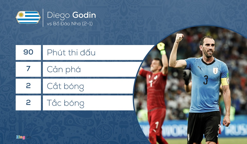 Diego Godin xung danh trung ve hay nhat the gioi hinh anh 2