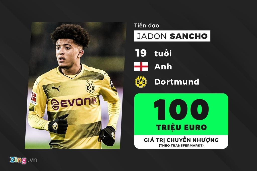 De Ligt va Sancho noi troi o top de cu Golden Boy 2019 hinh anh 9