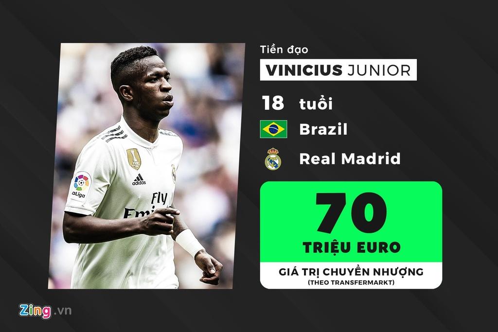 De Ligt va Sancho noi troi o top de cu Golden Boy 2019 hinh anh 2