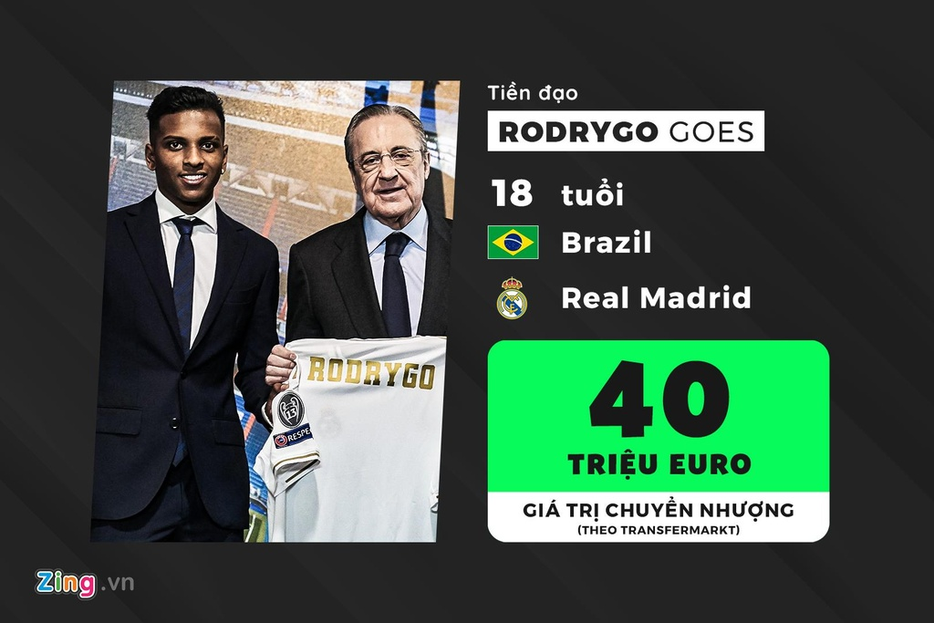 De Ligt va Sancho noi troi o top de cu Golden Boy 2019 hinh anh 7