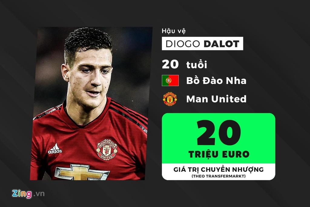 De Ligt va Sancho noi troi o top de cu Golden Boy 2019 hinh anh 1