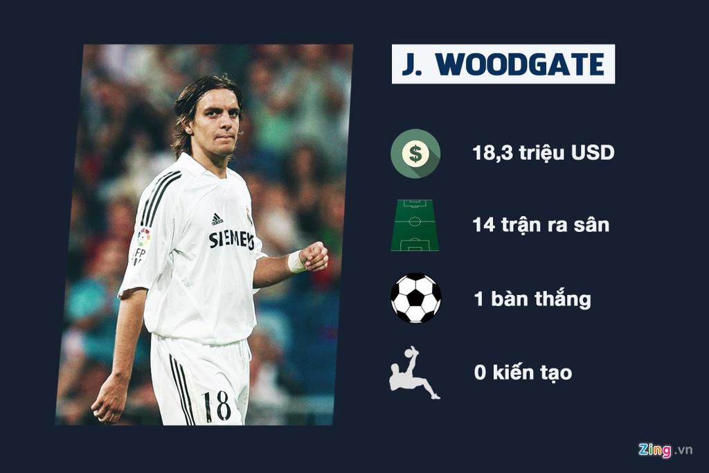 Bale, Kaka va nhung vu chuyen nhuong ho cua Real Madrid hinh anh 2