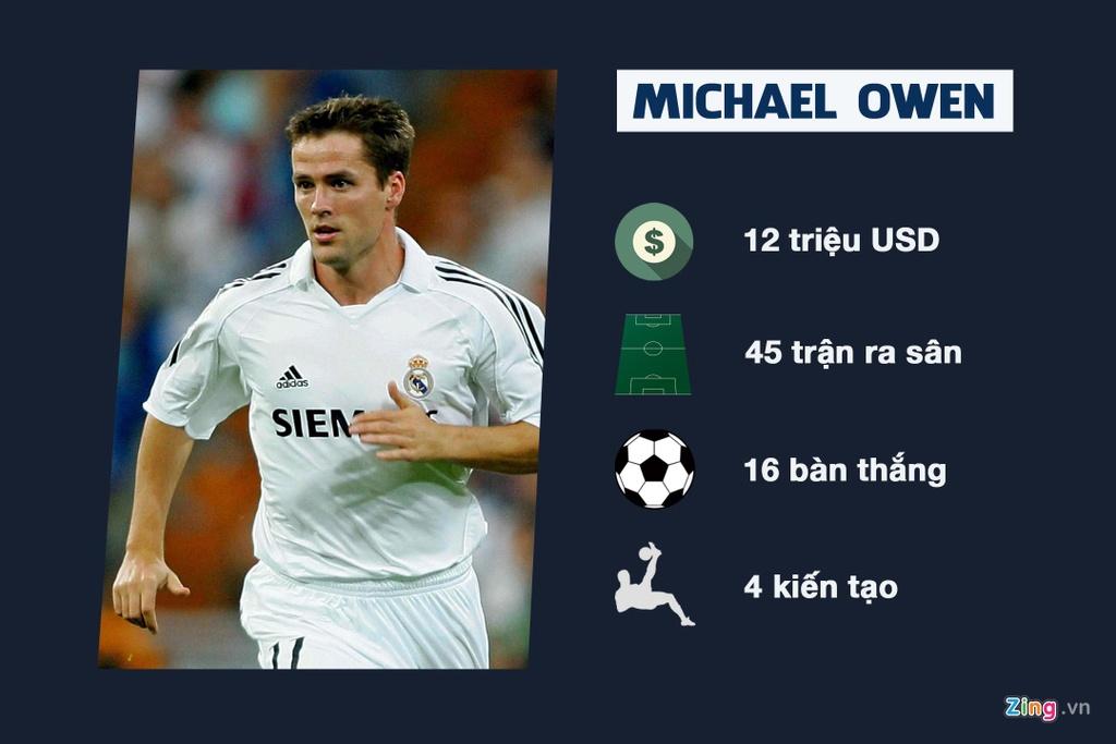 Bale, Kaka va nhung vu chuyen nhuong ho cua Real Madrid hinh anh 3