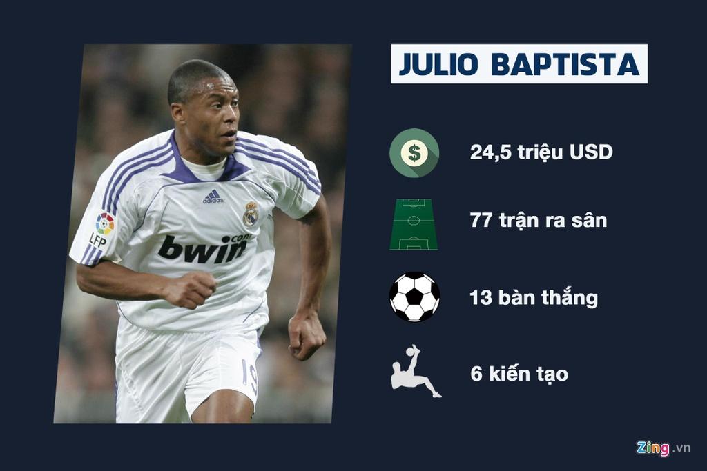 Bale, Kaka va nhung vu chuyen nhuong ho cua Real Madrid hinh anh 4