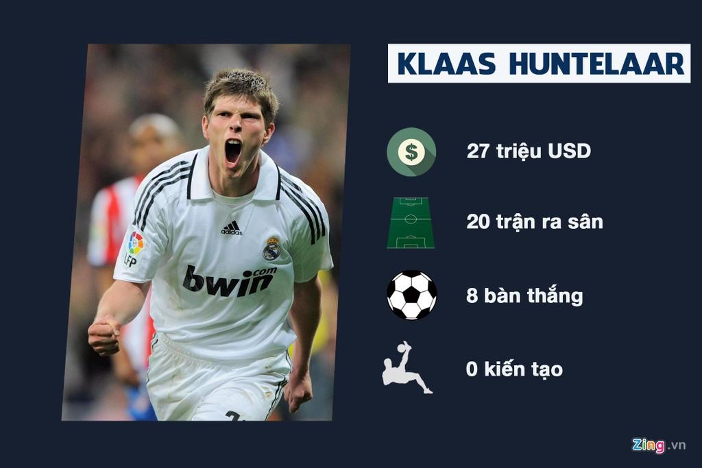 Bale, Kaka va nhung vu chuyen nhuong ho cua Real Madrid hinh anh 7