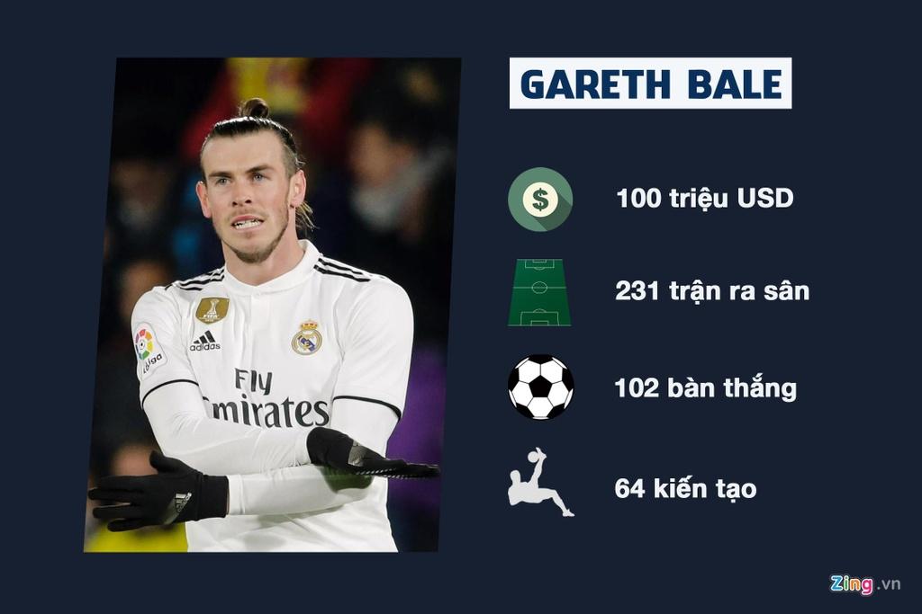 Bale, Kaka va nhung vu chuyen nhuong ho cua Real Madrid hinh anh 9