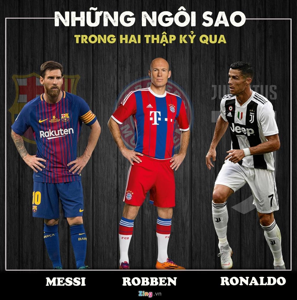 Su nghiep huy hoang cua Arjen Robben truoc khi giai nghe hinh anh 2