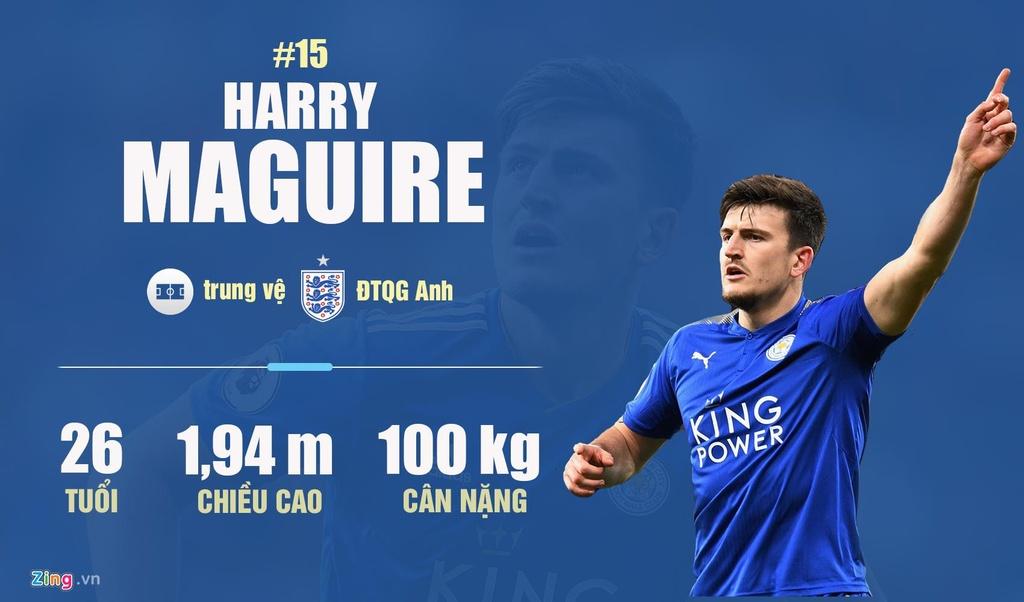 MU sáng suốt khi biến Maguire thành hậu vệ đắt nhất lịch sử?