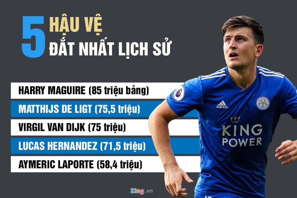 MU chieu mo Maguire anh 3