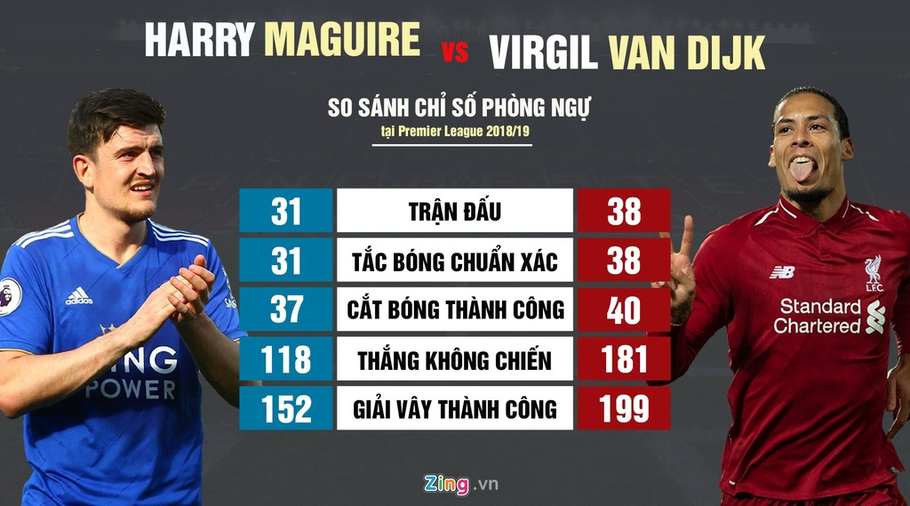 MU chieu mo Maguire anh 2