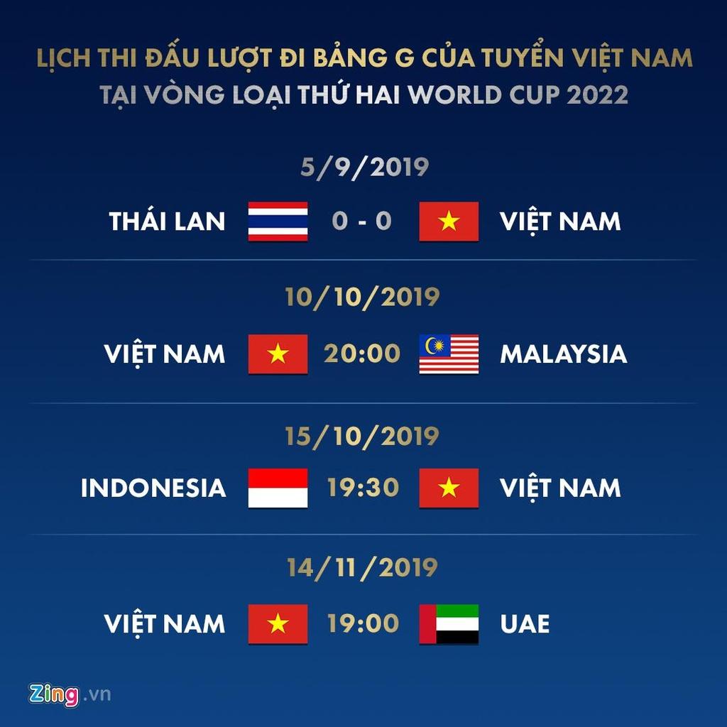 'Tuyen Viet Nam dang tren Malaysia mot bac' hinh anh 4