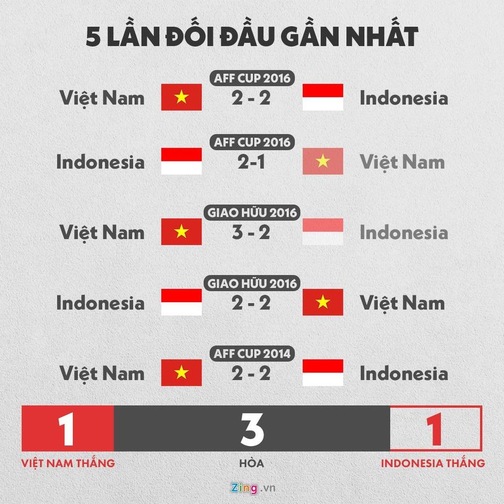 Thoi co de thay Park pha dop 20 nam khong thang Indonesia hinh anh 4